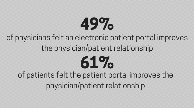 2_patient portal.png