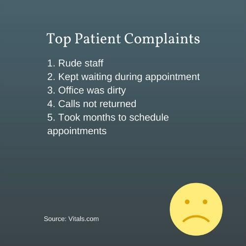 3_Top_Patient_Complaints.jpg