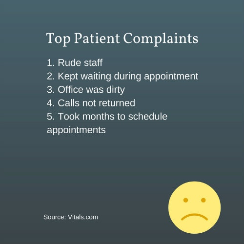 3_Top_Patient_Complaints.jpg