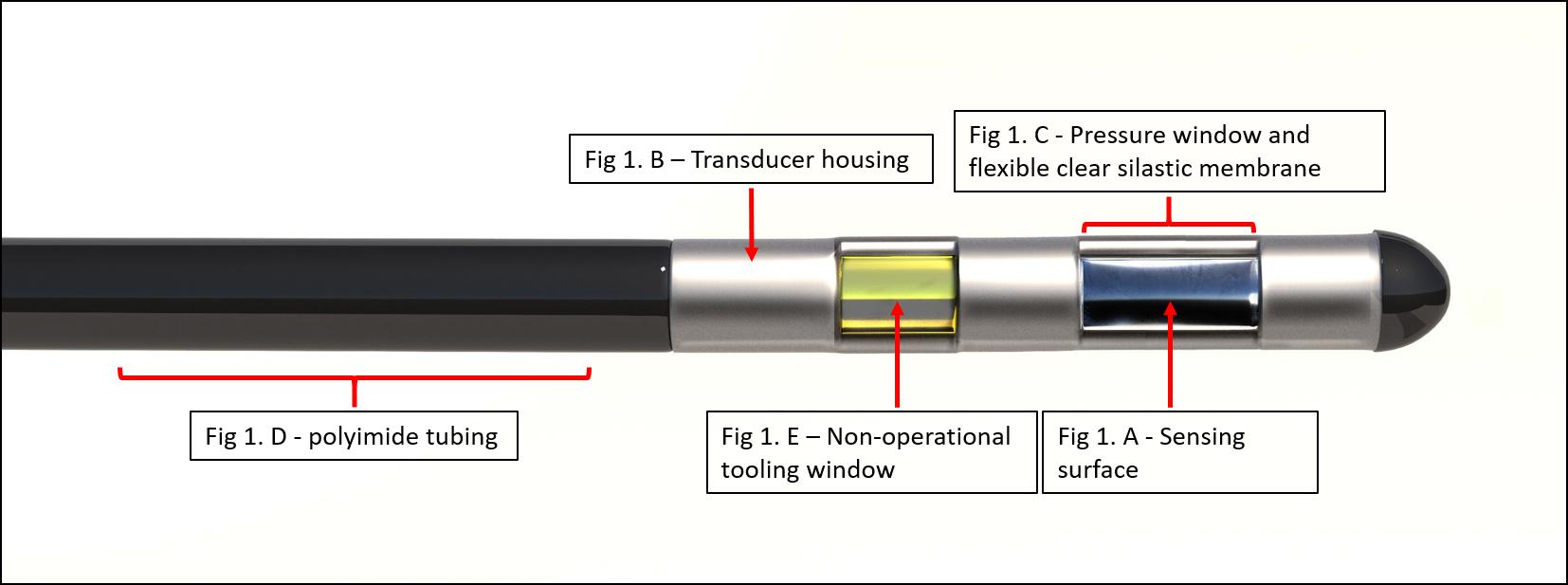 Anatomy of a Pressure Sensor