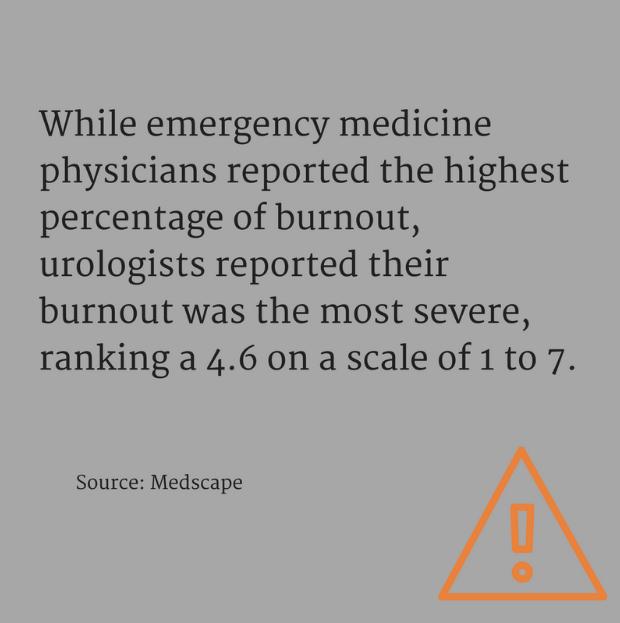 EMS burnout