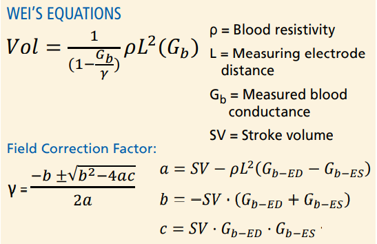 Wei Equation