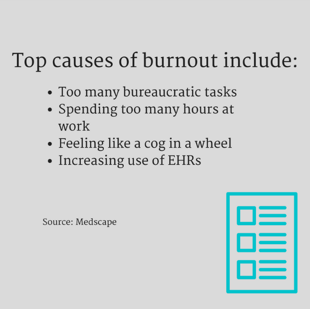 causes of physician burnout