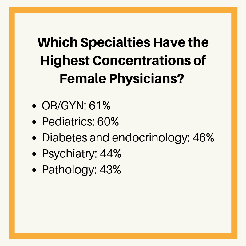 female physician specialties