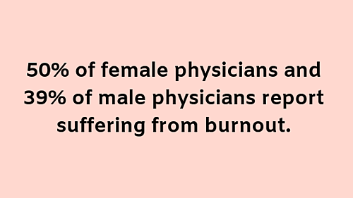 female-male-surgeon-burnout