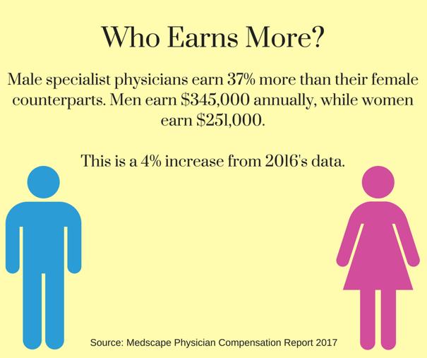 surgeon-compensation-3.png