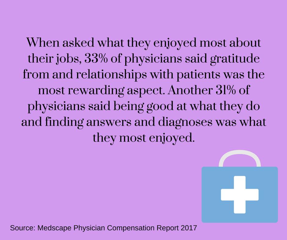 surgeon-compensation-5.png