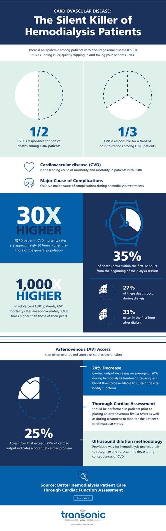 Infographic_SilentKiller.jpg