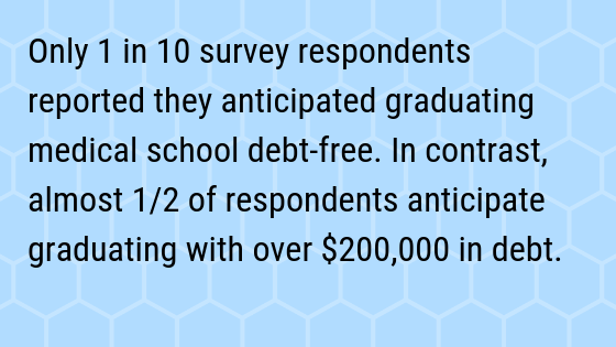med school debt