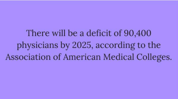 physician deficit