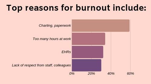 top-reasons-burnout
