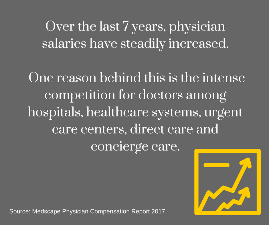 5 Things to Know About Physician Compensation in 2017